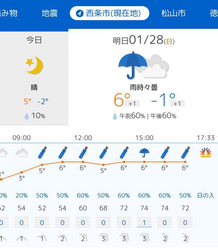 【Gentel Ride】1/28 雨天の為中止です。