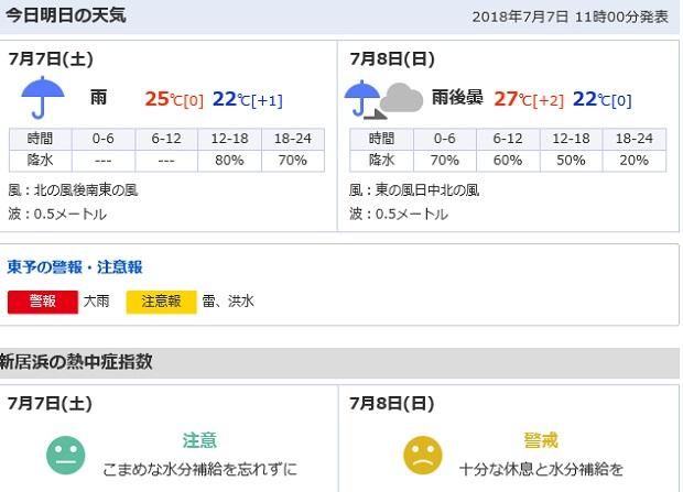 【7/8のホッとモーニングライドは雨のため中止】